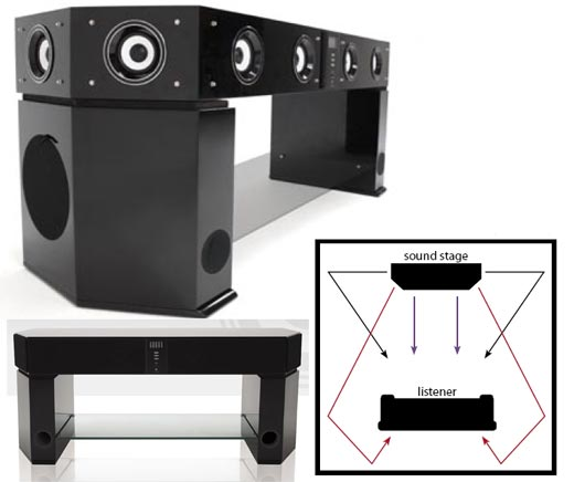 sound stage x1 complete home theater in a tv stand technabob. Black Bedroom Furniture Sets. Home Design Ideas