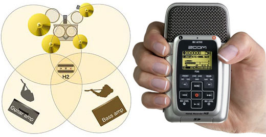 Samson Zoom H2: Surround Sound Recording in the Palm of Your Hand