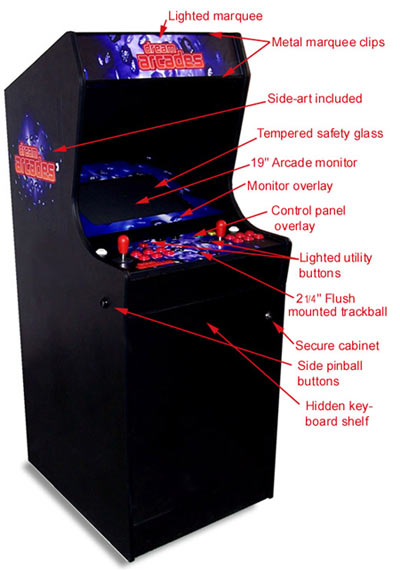 Dream Arcades Intros Dreamcade 2.0 Gaming Cabinet
