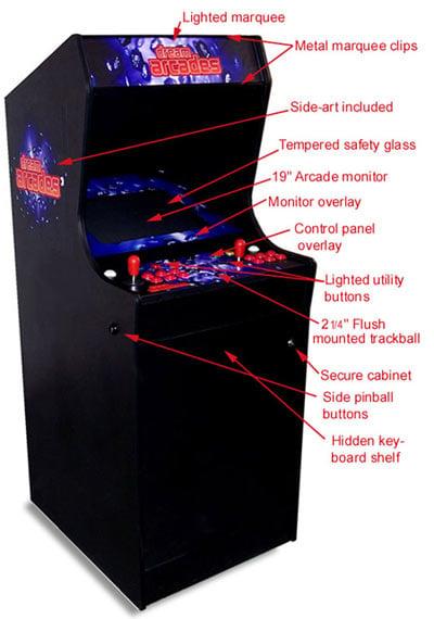 Dreamcade 2.0 Arcade Cabinet