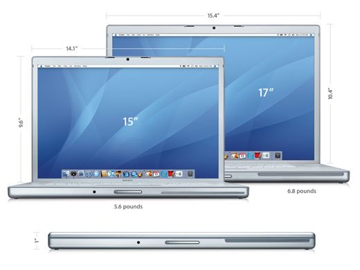 New Macbook Pro Models From Apple Look Sweet