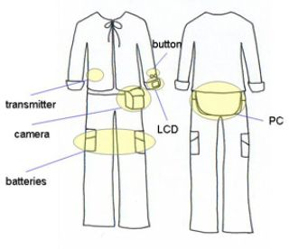 Life Recording Camera Diagram