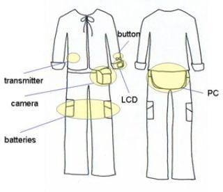 Life Recording Camera Diagram
