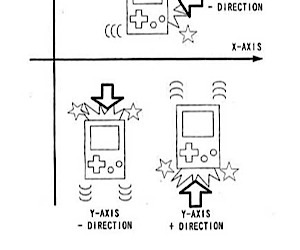 Nintendo Working on a Motion Sensing Wii Portable?