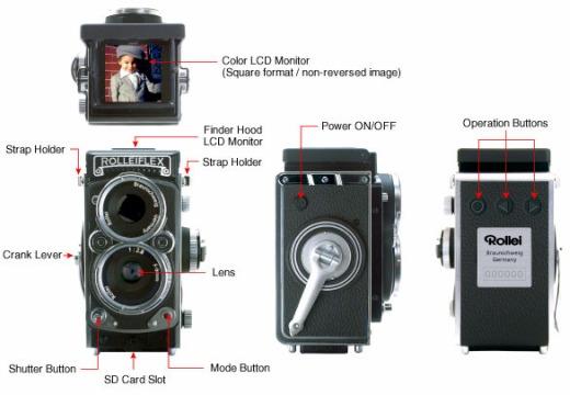 Rollei MiniDigi Details