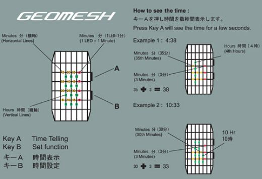 TokyoFlash Geomesh Digital Watch Instructions
