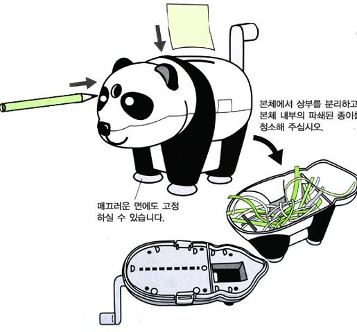 panda shredder diagram