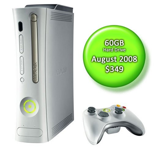 Xbox 360 Pricing