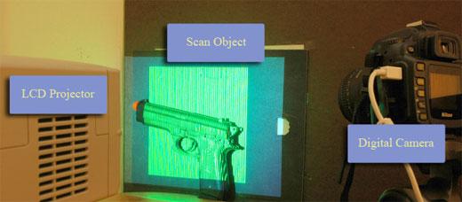 3D3 Flexscan 3D Scanner
