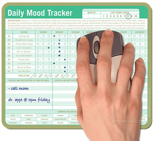 Daily Mood Tracker Paper Mouse Pad