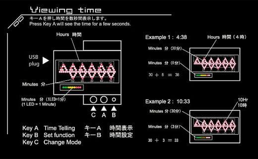 heartbeat_watch_diagram
