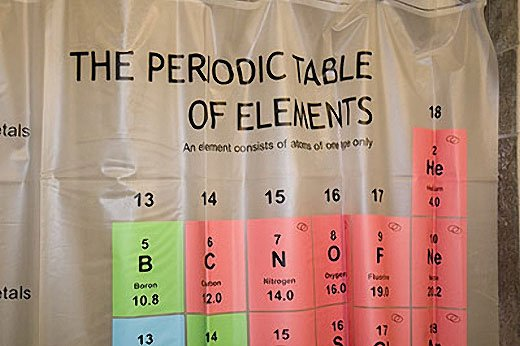periodic table curtain