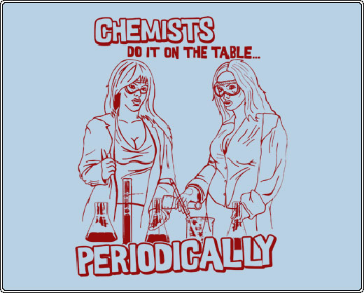 naughty chemists