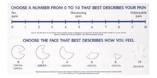 pac_man_pain_gauge