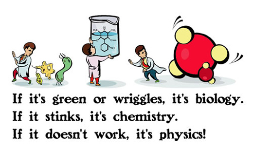 biology-chemistry-physics
