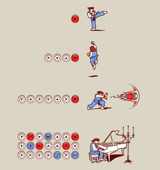 t-shirt shirt street fighter hadouken combo ultimate threadless david soames