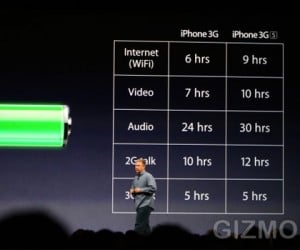 iphone 3gs battery life 300x250