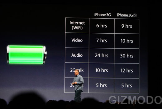 iphone 3gs battery life