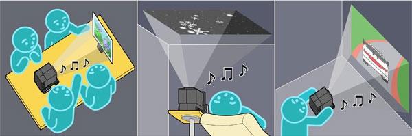 hypnoseye_projector