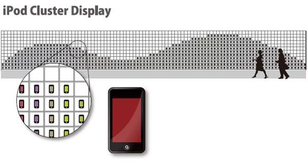 ipod_cluster_display