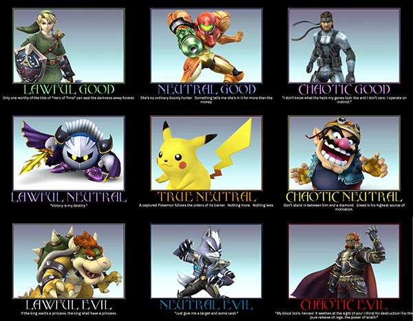 nintendo-alignment-chart-1