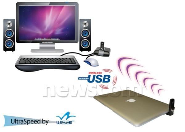 Wisair wireless USB macbook adapter