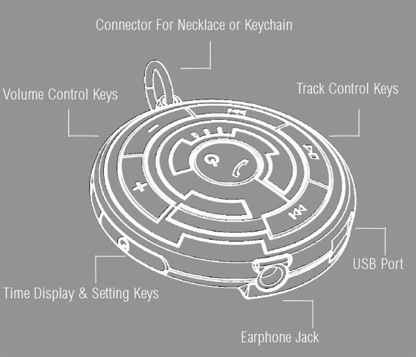 tokyoflash_kisai_escape_c_diagram