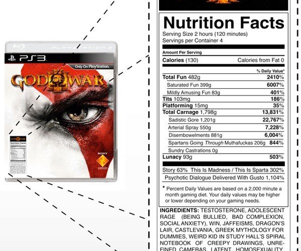 God of War III Nutrition Facts: Now With More Arterial Spray!