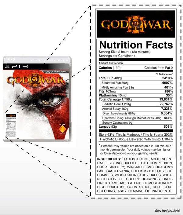 god_of_war_3_nutrition_facts