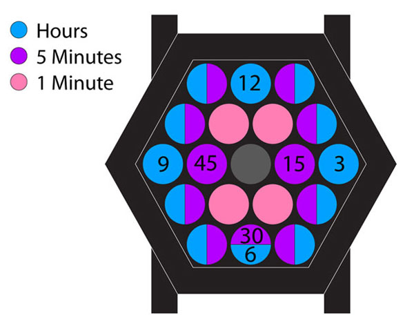 tokyoflash hex watch concept 3
