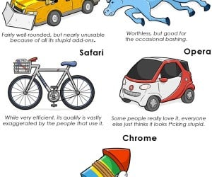 Web Browsers Illustrated