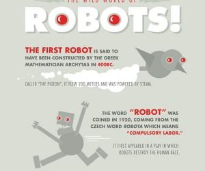 Robot Infographic: Know Your Future Masters