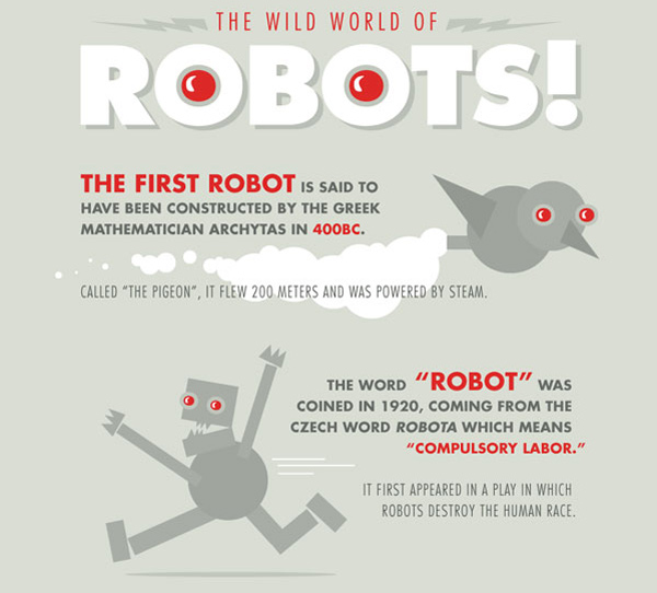 robot infographic