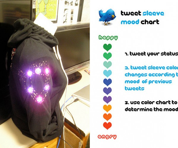Tweet Sleeve: Wear Your Emotions on Your Sleeve