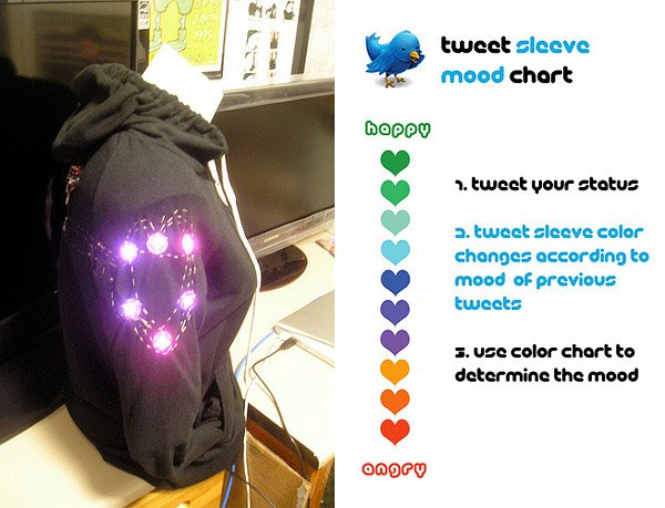tweet sleeve twitter interactive