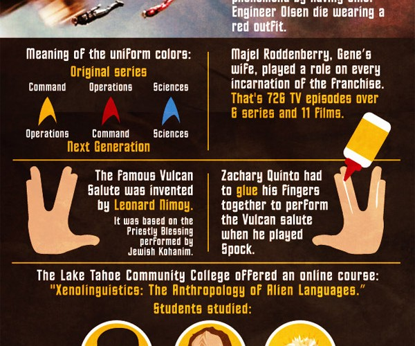15 Things You Didn't Know About Star Trek if You Aren't a Trekkie