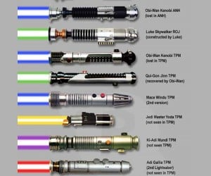 Lightsaber Comparison Chart: Accurate, or Just Cool Looking?