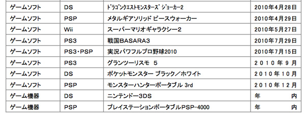 psp 4000 report