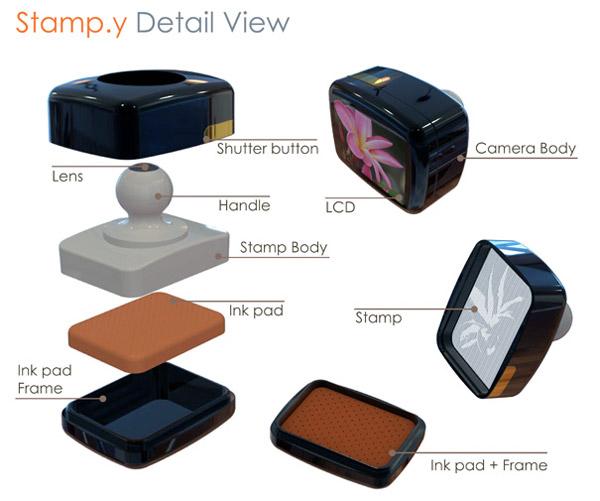 stampy_camera_works