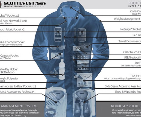 Scottevest Carry-on Coat Holds More Than Many Suitcases