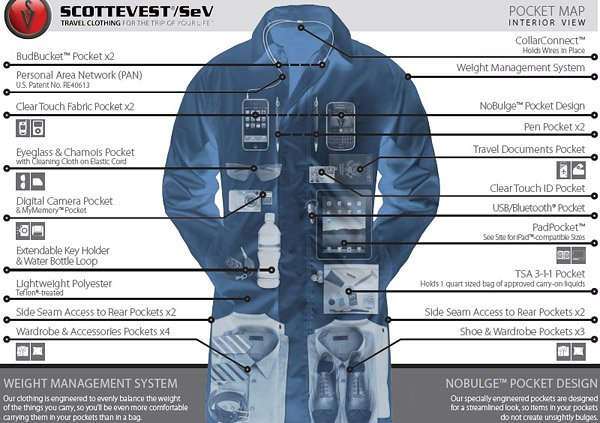 scottevest_carry_on_coat_for_gadgets