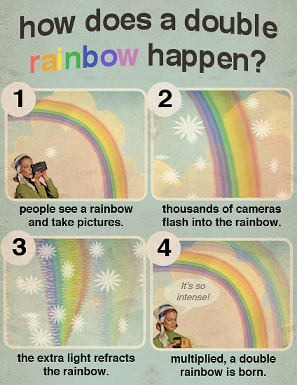 double_rainbow_explained