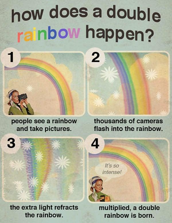 double_rainbow_explained