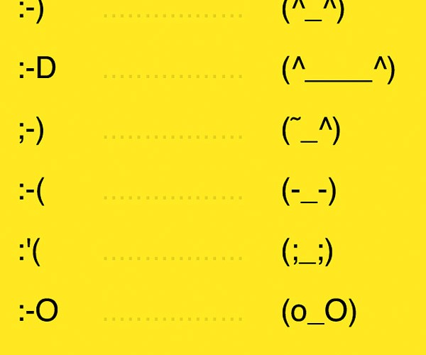 Translate Emoticons From Japanese to English