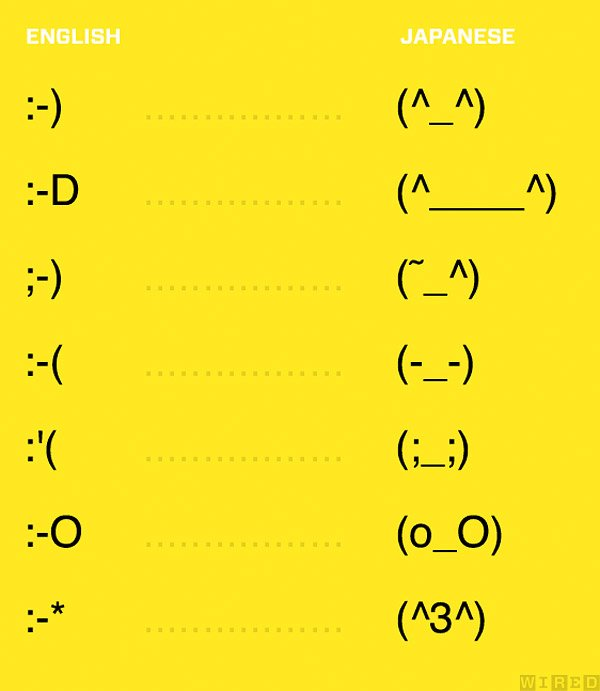 asian emoticons