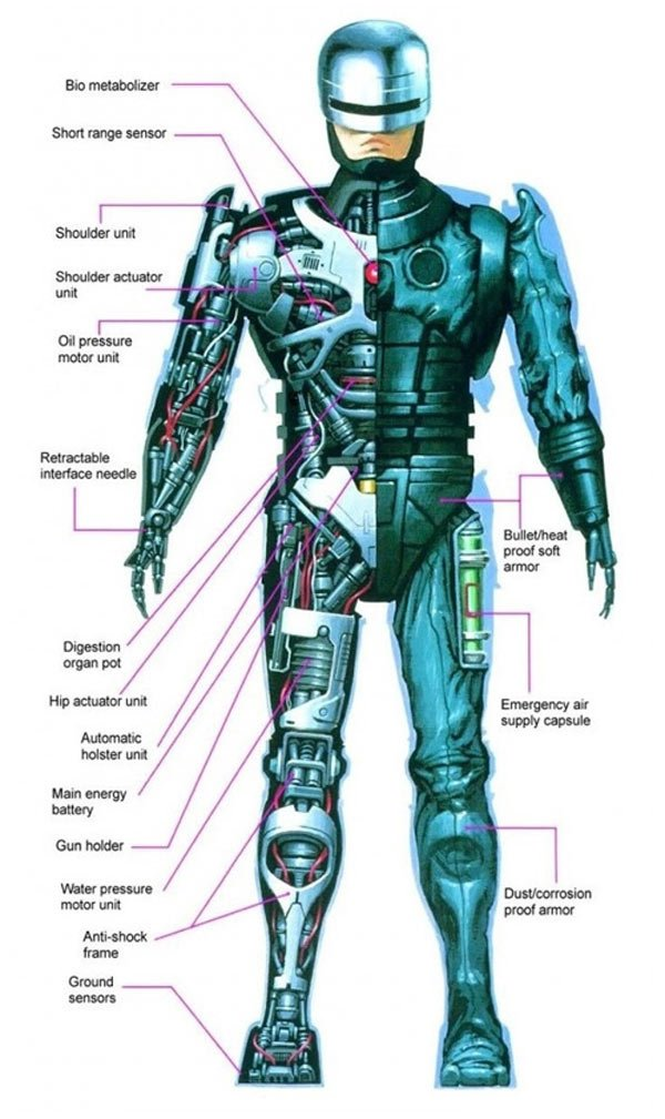 robocop anatomy comic movie retro