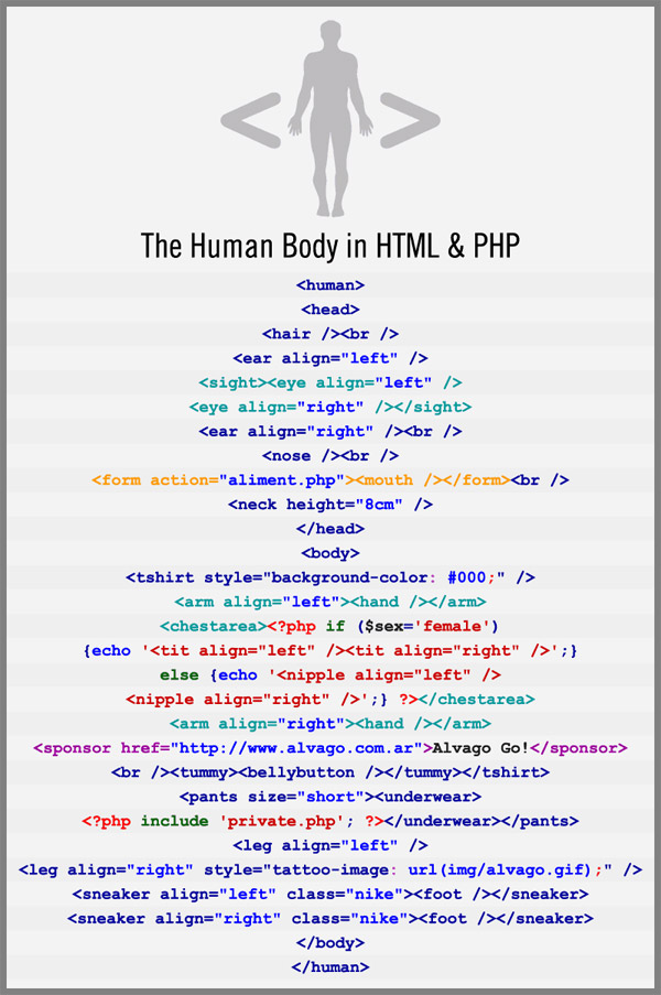human_body_html_php