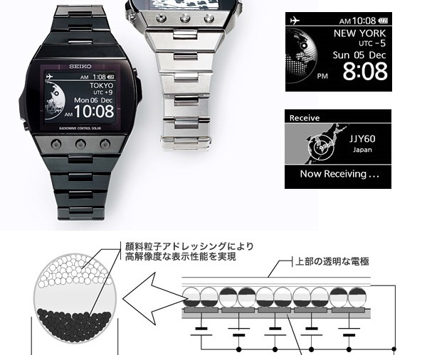Seiko Active-Matrix Epd Watches Offer 300dpi Display