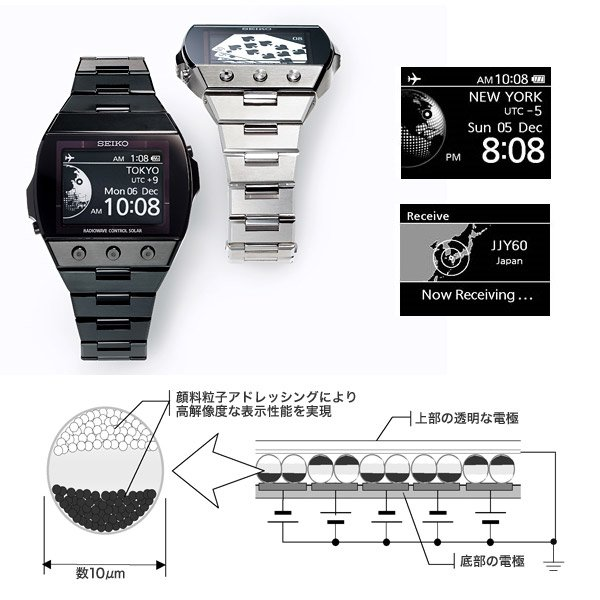 seiko SDGA001 SDGA003 epd watches