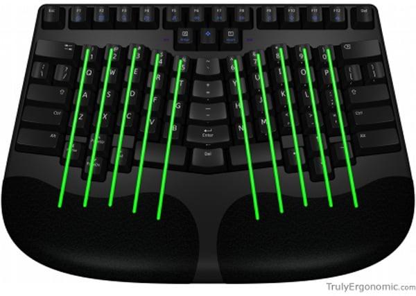 trulyergonomic keyboard design peripheral computing